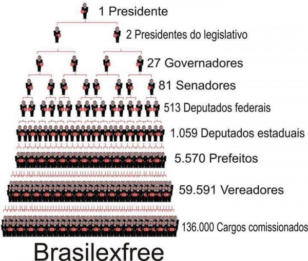 brasilexfree